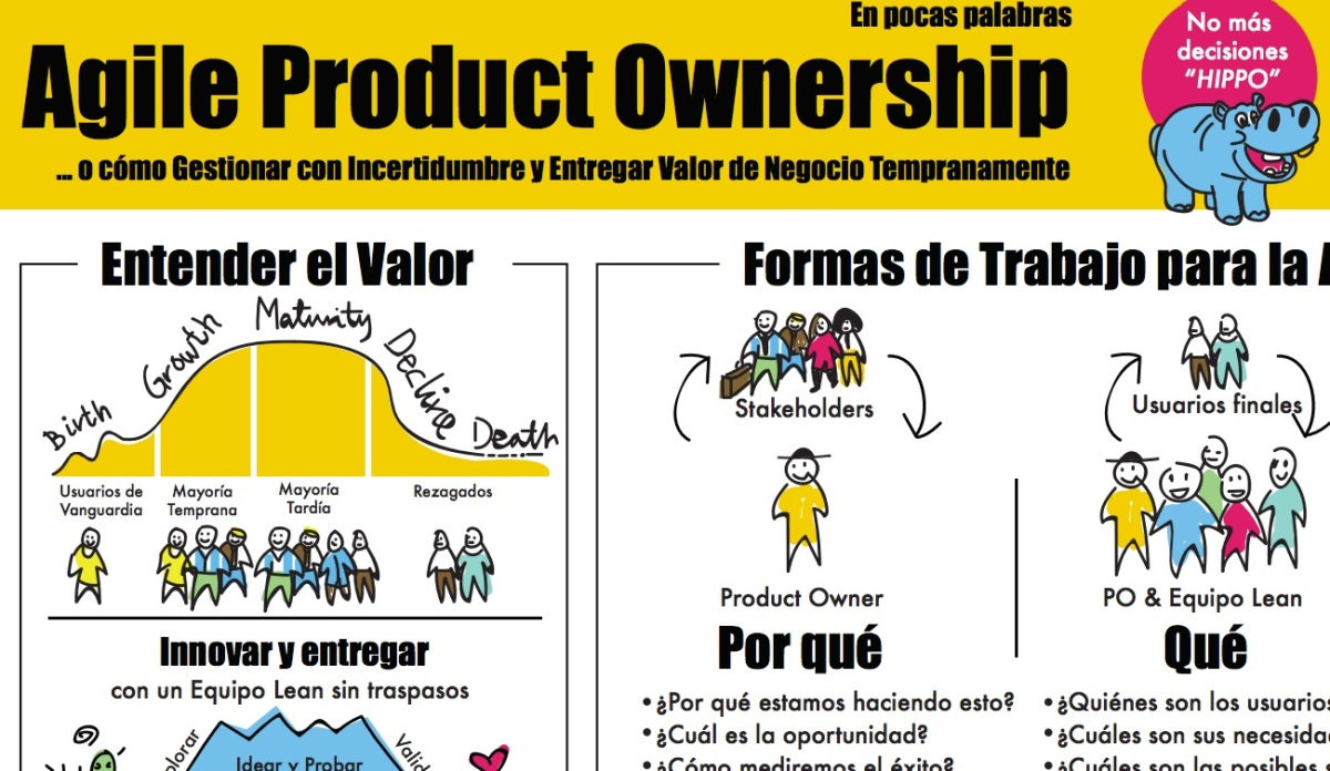 "Poster ""Agile Product Ownership"""